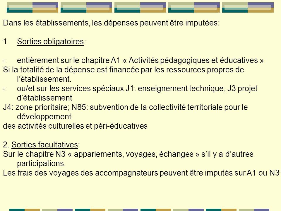 Dans les établissements, les dépenses peuvent être imputées: 1.Sorties obligatoires: -entièrement sur le chapitre A1 « Activités pédagogiques et éduca