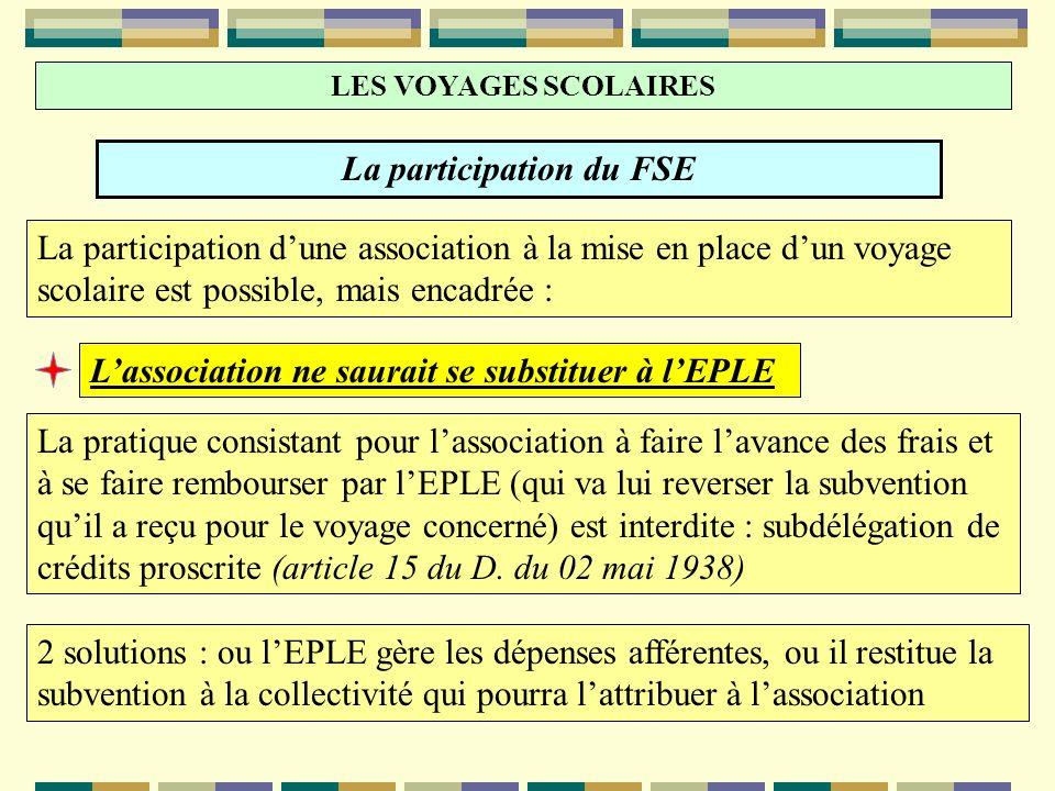 LES VOYAGES SCOLAIRES La participation du FSE La participation dune association à la mise en place dun voyage scolaire est possible, mais encadrée : L