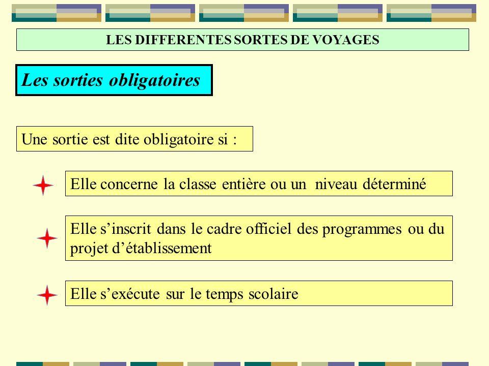 LES DIFFERENTES SORTES DE VOYAGES Les sorties obligatoires Une sortie est dite obligatoire si : Elle concerne la classe entière ou un niveau déterminé