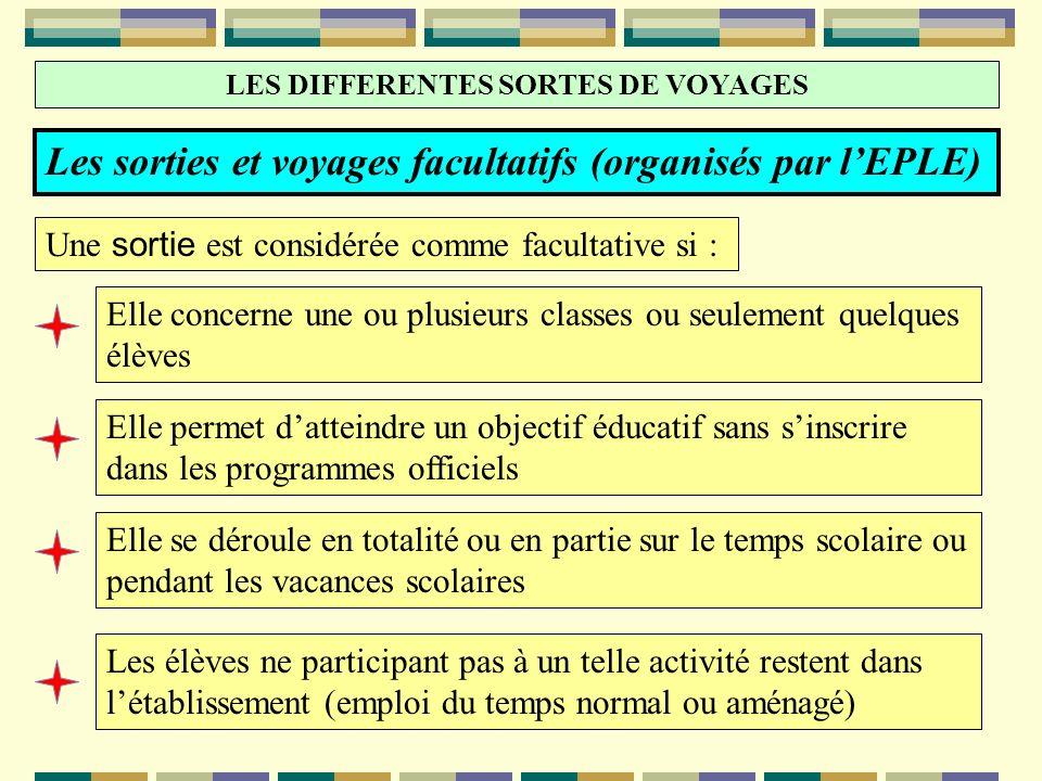 LES DIFFERENTES SORTES DE VOYAGES Les sorties et voyages facultatifs (organisés par une association) Relèvent de lintiative privée.