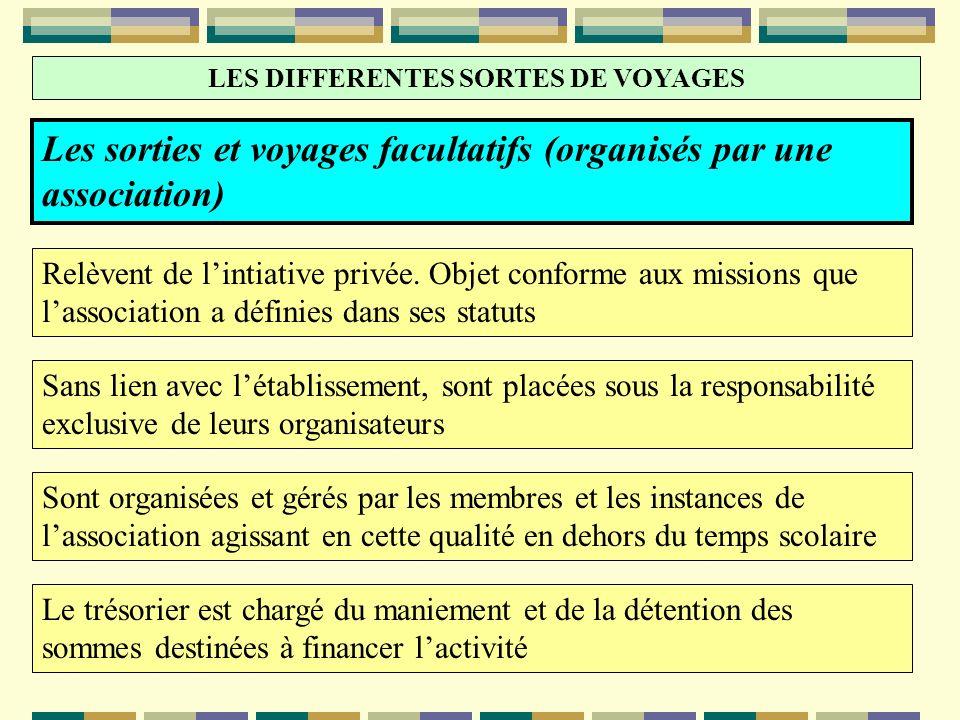 LES DIFFERENTES SORTES DE VOYAGES Les sorties et voyages facultatifs (organisés par une association) Relèvent de lintiative privée. Objet conforme aux