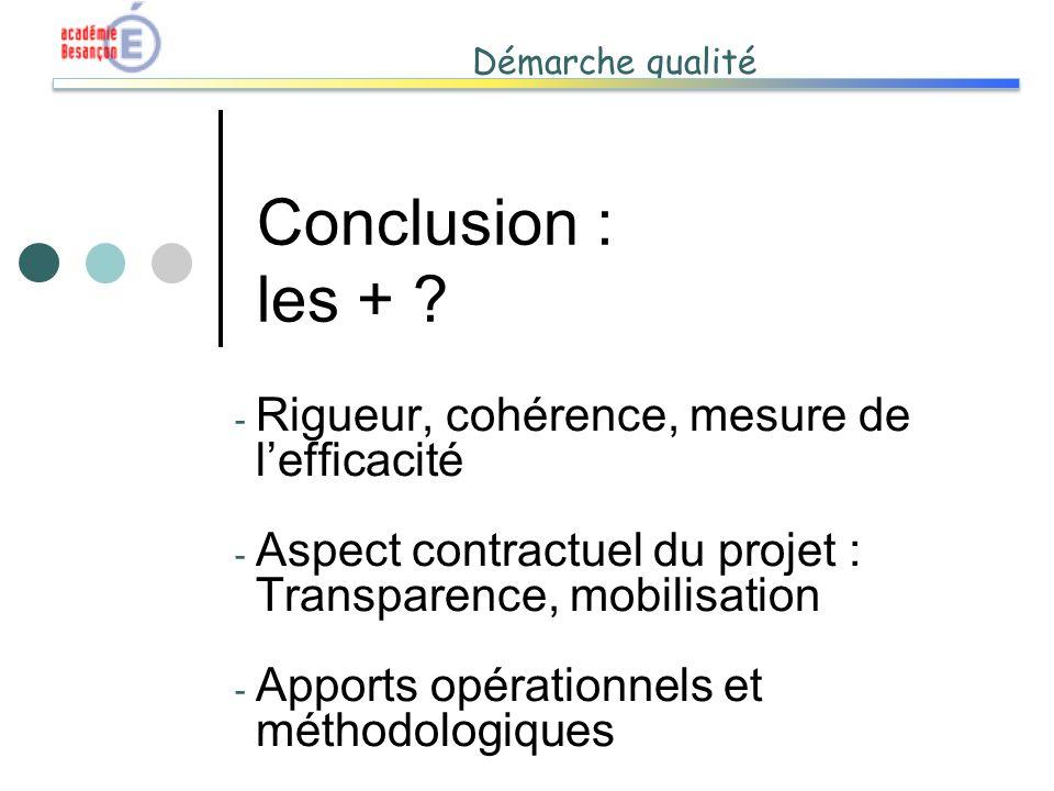 Démarche qualité Conclusion : les + ? - Rigueur, cohérence, mesure de lefficacité - Aspect contractuel du projet : Transparence, mobilisation - Apport
