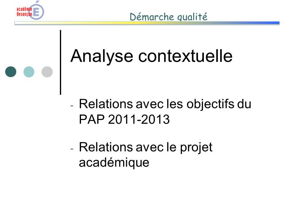 Démarche qualité Analyse contextuelle - Relations avec les objectifs du PAP 2011-2013 - Relations avec le projet académique