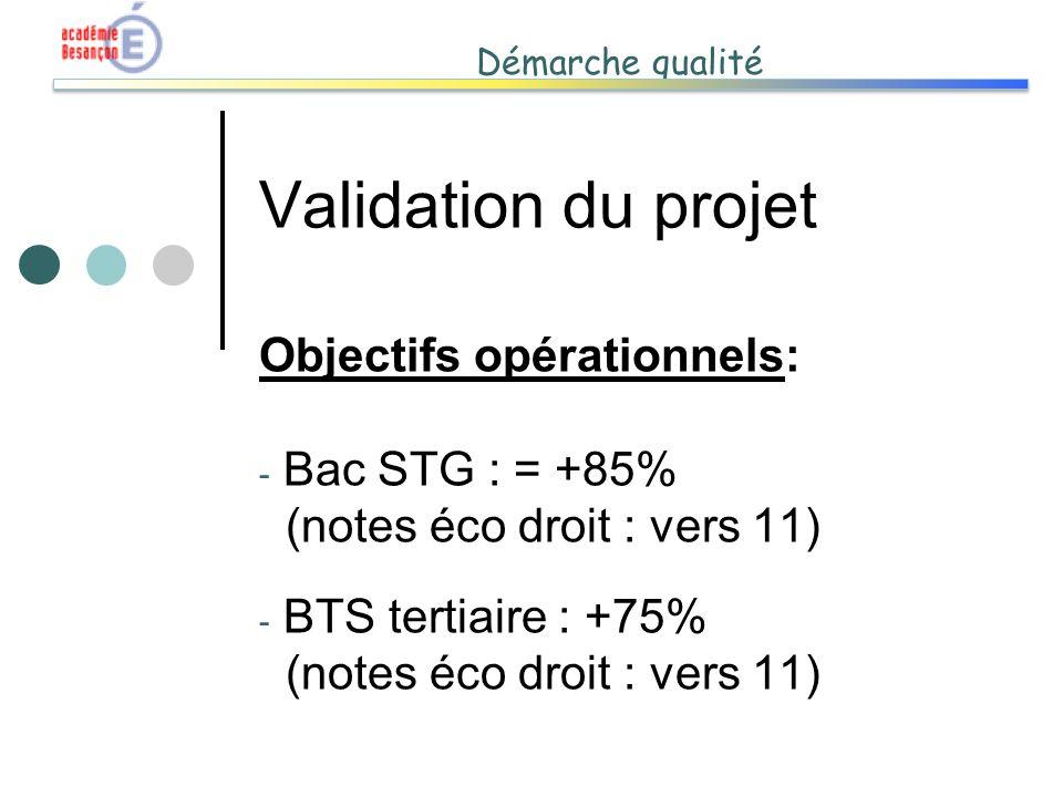 Démarche qualité Validation du projet Objectifs opérationnels: - Bac STG : = +85% (notes éco droit : vers 11) - BTS tertiaire : +75% (notes éco droit