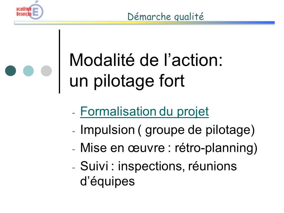 Démarche qualité Modalité de laction: un pilotage fort - Formalisation du projet Formalisation du projet - Impulsion ( groupe de pilotage) - Mise en œ