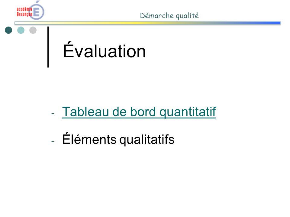 Démarche qualité Évaluation - Tableau de bord quantitatif Tableau de bord quantitatif - Éléments qualitatifs