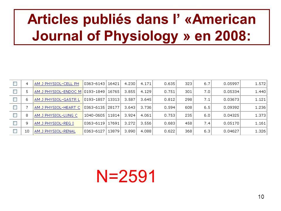 10 Articles publiés dans l «American Journal of Physiology » en 2008: N=2591