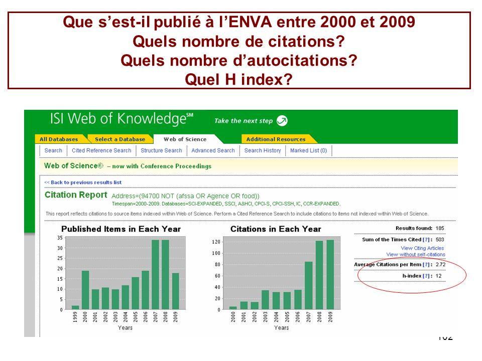 102 Que sest-il publié à lENVA entre 2000 et 2009 Quels nombre de citations? Quels nombre dautocitations? Quel H index?