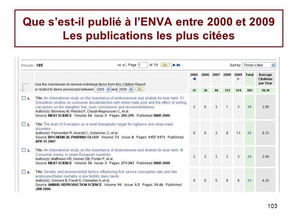 103 Que sest-il publié à lENVA entre 2000 et 2009 Les publications les plus citées