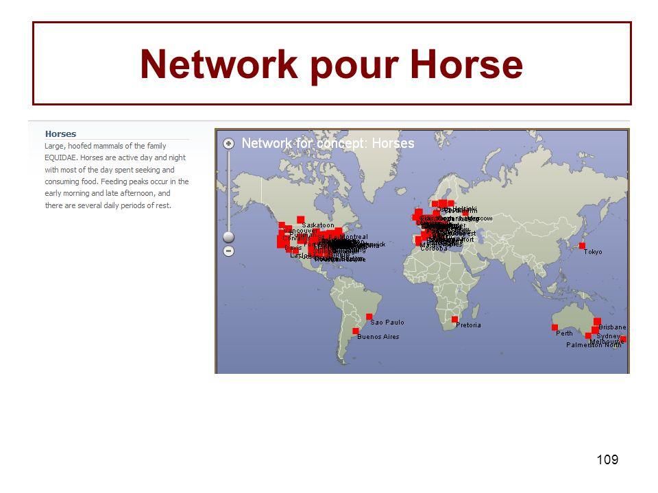 109 Network pour Horse