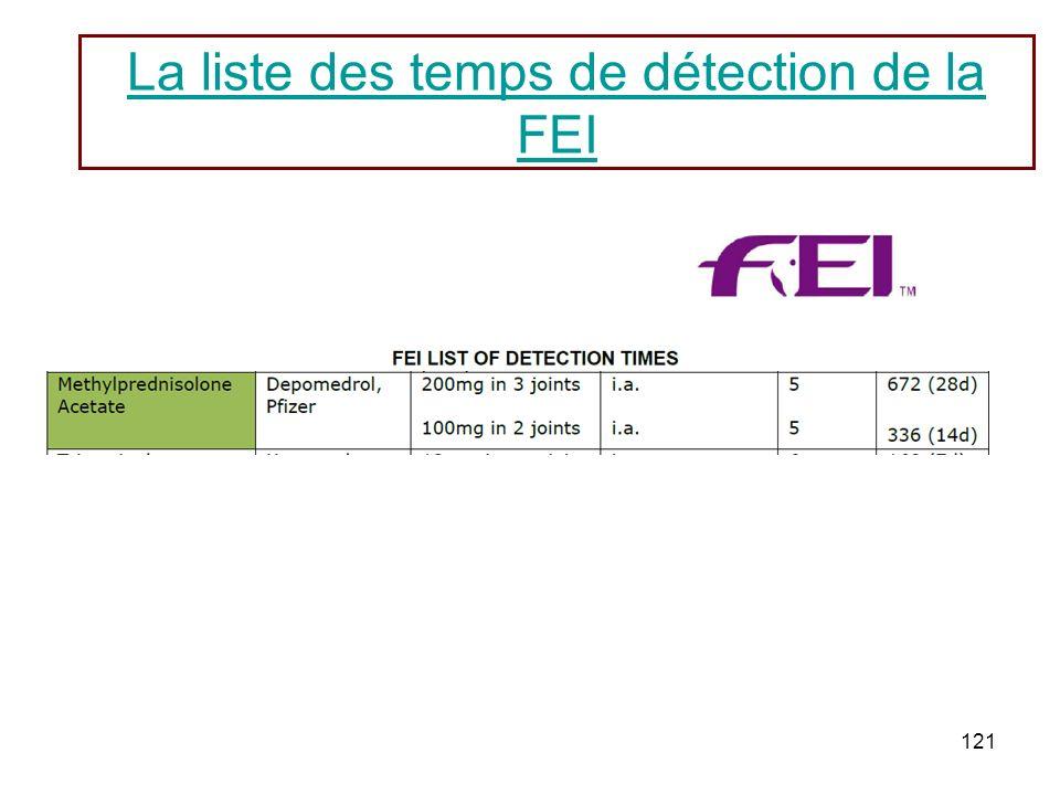 121 La liste des temps de détection de la FEI
