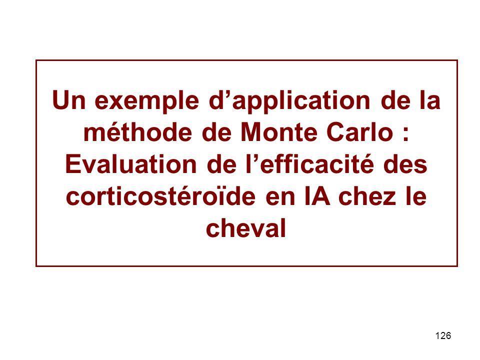 126 Un exemple dapplication de la méthode de Monte Carlo : Evaluation de lefficacité des corticostéroïde en IA chez le cheval
