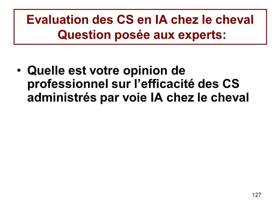127 Evaluation des CS en IA chez le cheval Question posée aux experts: Quelle est votre opinion de professionnel sur lefficacité des CS administrés par voie IA chez le cheval