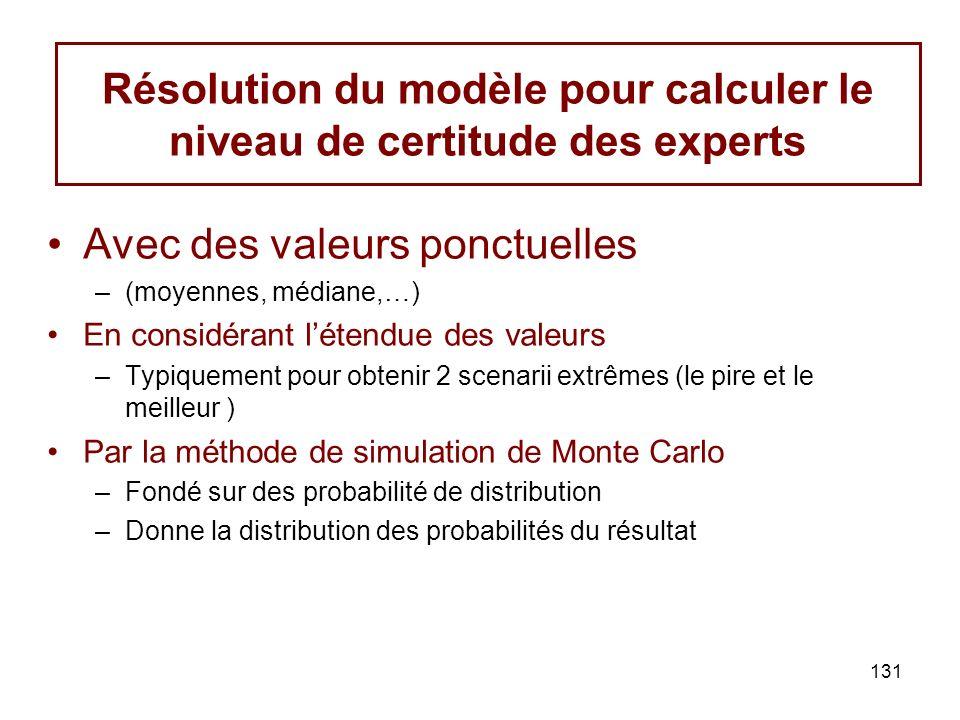 131 Résolution du modèle pour calculer le niveau de certitude des experts Avec des valeurs ponctuelles –(moyennes, médiane,…) En considérant létendue des valeurs –Typiquement pour obtenir 2 scenarii extrêmes (le pire et le meilleur ) Par la méthode de simulation de Monte Carlo –Fondé sur des probabilité de distribution –Donne la distribution des probabilités du résultat