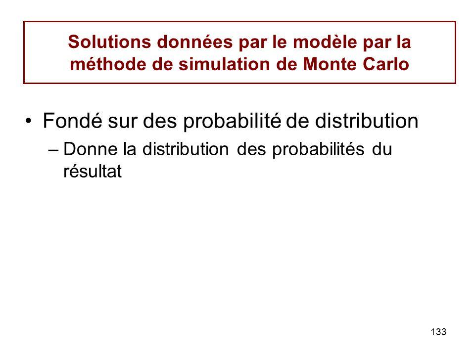 133 Solutions données par le modèle par la méthode de simulation de Monte Carlo Fondé sur des probabilité de distribution –Donne la distribution des probabilités du résultat