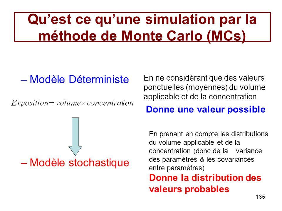 135 –Modèle Déterministe –Modèle stochastique En ne considérant que des valeurs ponctuelles (moyennes) du volume applicable et de la concentration Donne une valeur possible En prenant en compte les distributions du volume applicable et de la concentration (donc de la variance des paramètres & les covariances entre paramètres) Donne la distribution des valeurs probables Quest ce quune simulation par la méthode de Monte Carlo (MCs)
