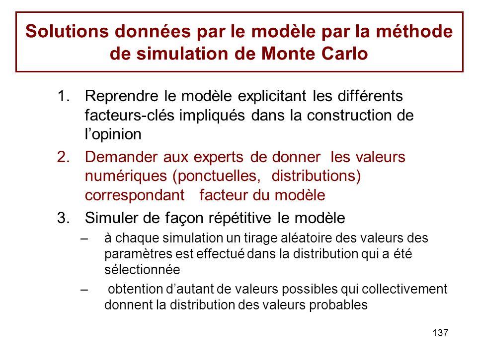 137 Solutions données par le modèle par la méthode de simulation de Monte Carlo 1.Reprendre le modèle explicitant les différents facteurs-clés impliqués dans la construction de lopinion 2.Demander aux experts de donner les valeurs numériques (ponctuelles, distributions) correspondant facteur du modèle 3.Simuler de façon répétitive le modèle –à chaque simulation un tirage aléatoire des valeurs des paramètres est effectué dans la distribution qui a été sélectionnée – obtention dautant de valeurs possibles qui collectivement donnent la distribution des valeurs probables