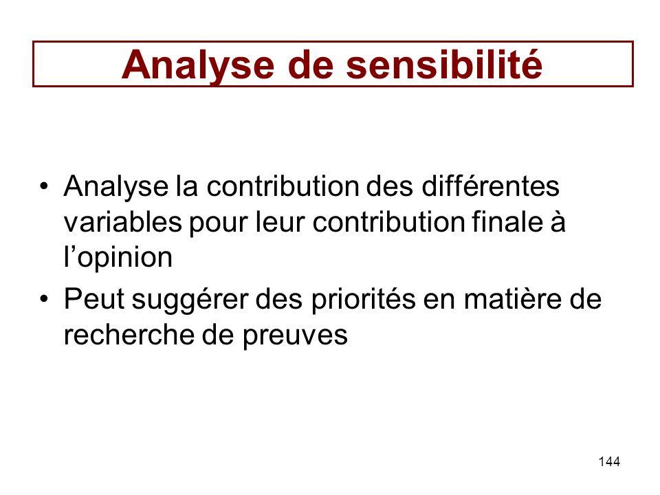 144 Analyse de sensibilité Analyse la contribution des différentes variables pour leur contribution finale à lopinion Peut suggérer des priorités en matière de recherche de preuves