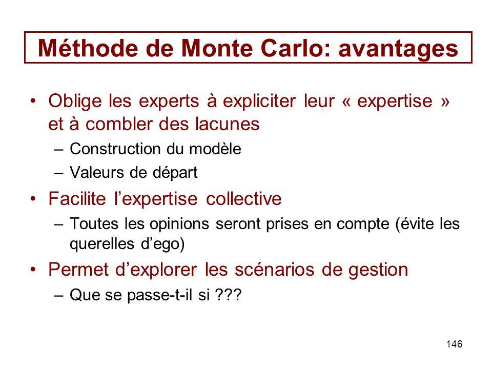146 Méthode de Monte Carlo: avantages Oblige les experts à expliciter leur « expertise » et à combler des lacunes –Construction du modèle –Valeurs de