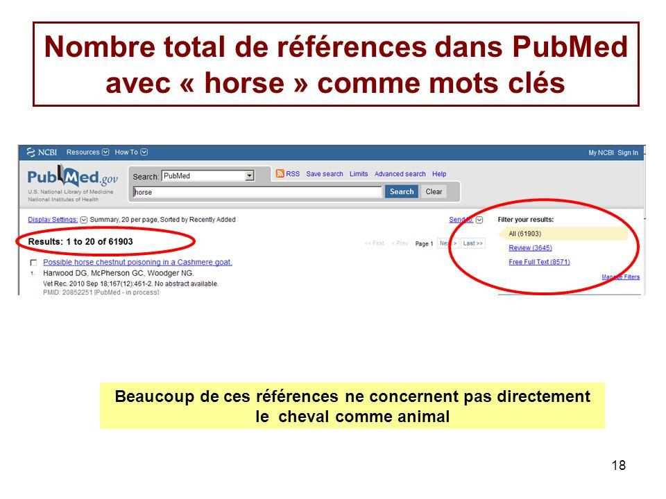 18 Beaucoup de ces références ne concernent pas directement le cheval comme animal Nombre total de références dans PubMed avec « horse » comme mots clés