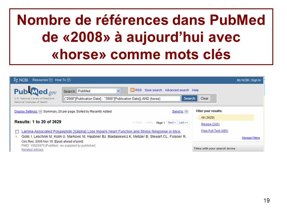 19 Nombre de références dans PubMed de «2008» à aujourdhui avec «horse» comme mots clés