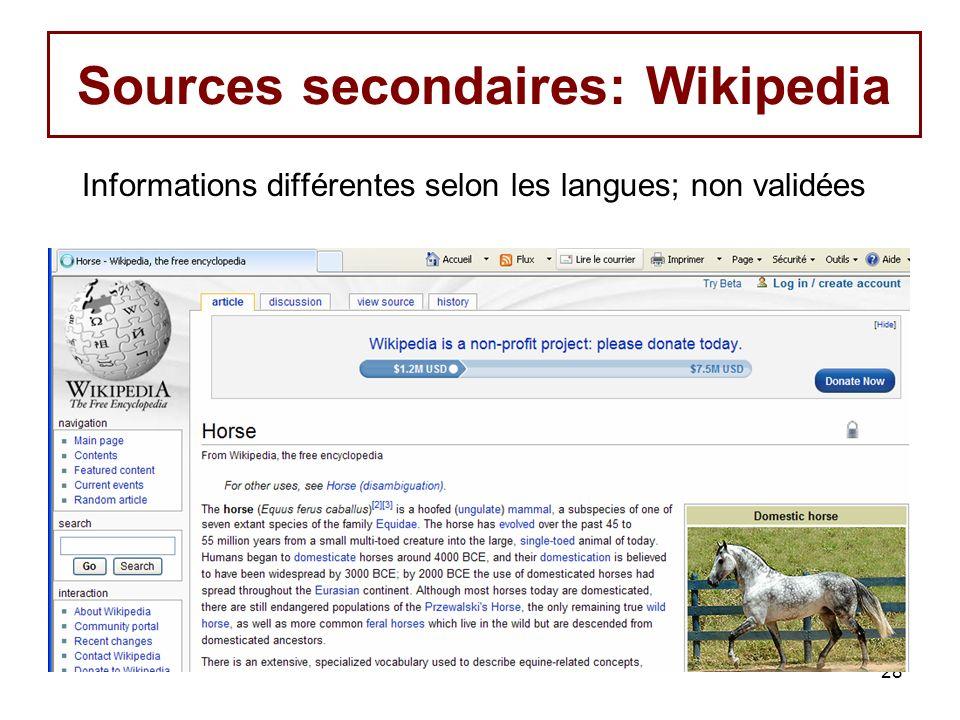 28 Sources secondaires: Wikipedia Informations différentes selon les langues; non validées
