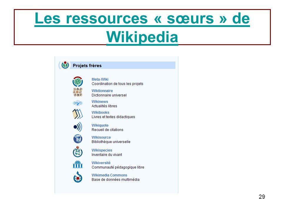 29 Les ressources « sœurs » de Wikipedia