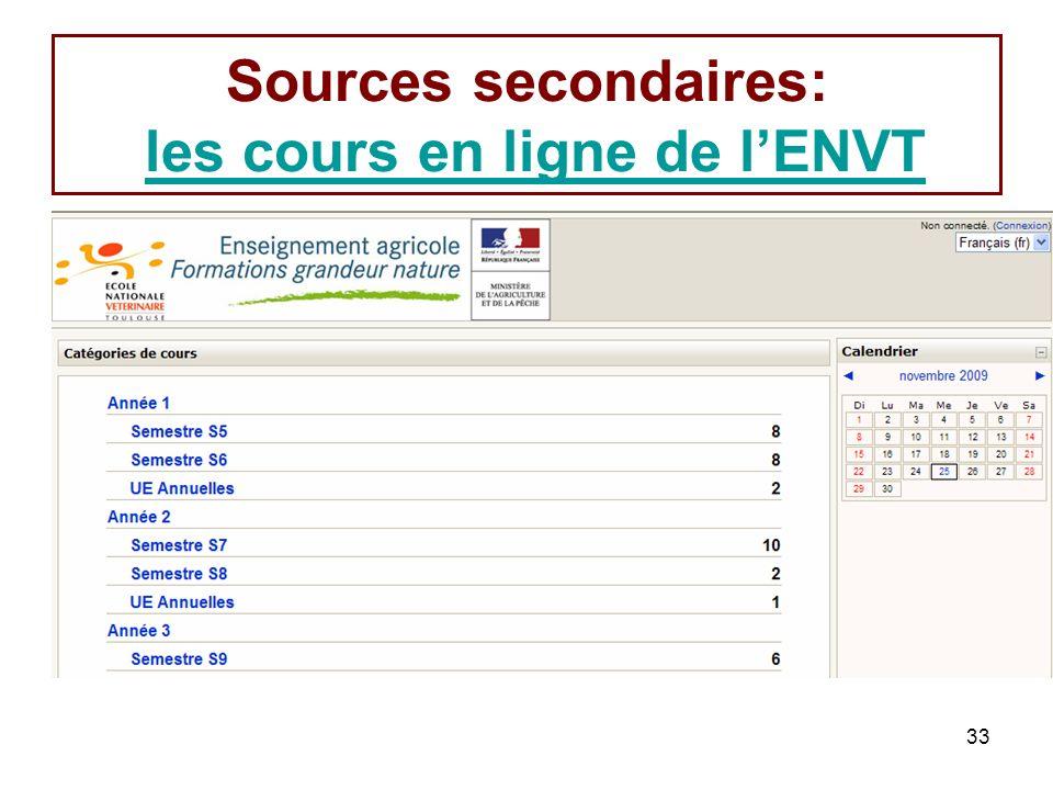 33 Sources secondaires: les cours en ligne de lENVTles cours en ligne de lENVT