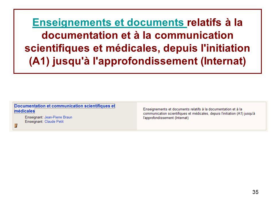 35 Enseignements et documents Enseignements et documents relatifs à la documentation et à la communication scientifiques et médicales, depuis l initiation (A1) jusqu à l approfondissement (Internat)