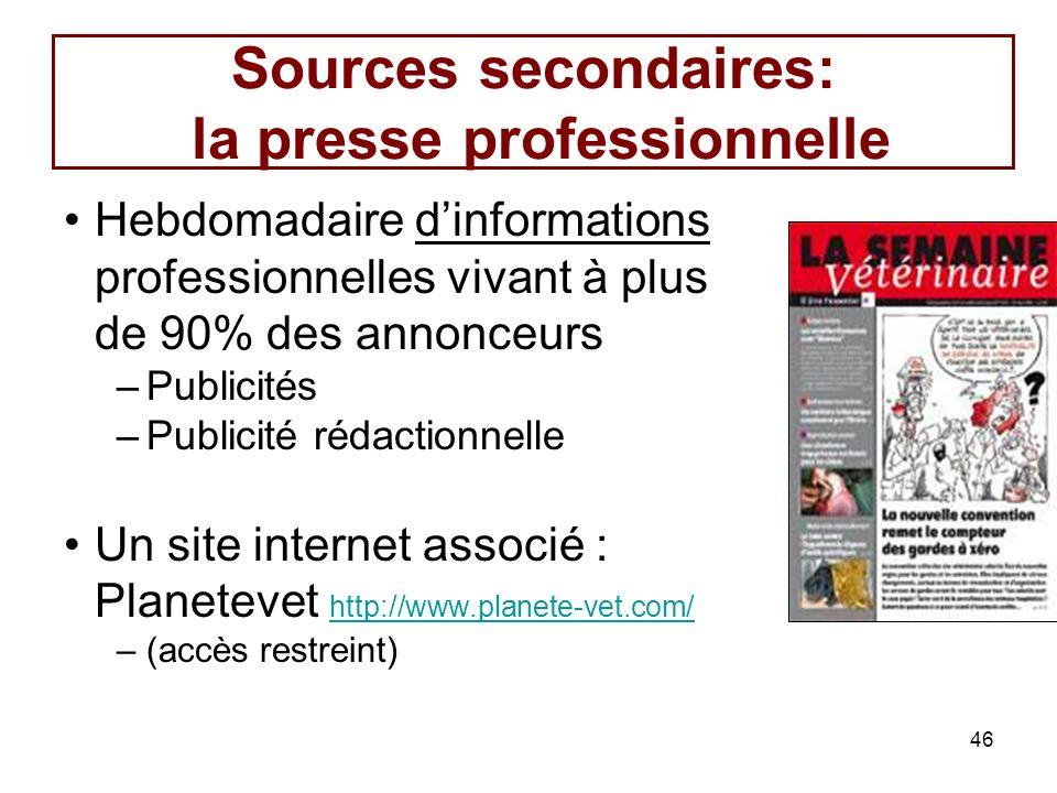 46 Sources secondaires: la presse professionnelle Hebdomadaire dinformations professionnelles vivant à plus de 90% des annonceurs –Publicités –Publicité rédactionnelle Un site internet associé : Planetevet http://www.planete-vet.com/ http://www.planete-vet.com/ –(accès restreint)