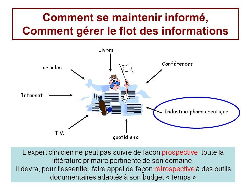 5 Comment se maintenir informé, Comment gérer le flot des informations Lexpert clinicien ne peut pas suivre de façon prospective toute la littérature primaire pertinente de son domaine.