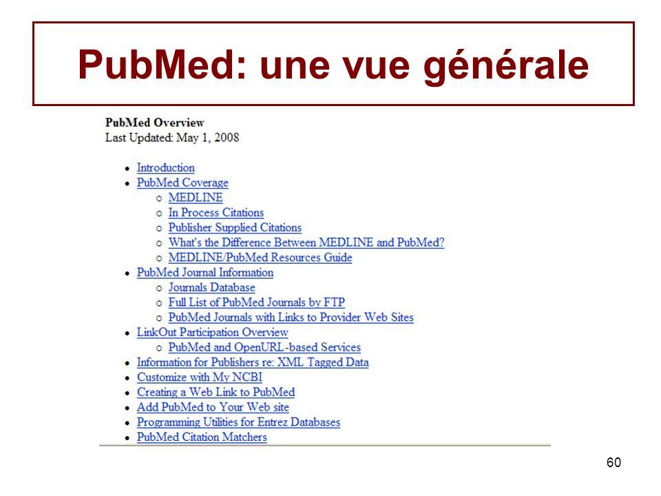 60 PubMed: une vue générale