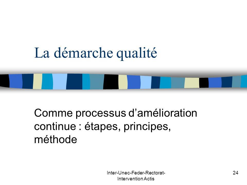 Inter-Unec-Feder-Rectorat- Intervention Actis 24 La démarche qualité Comme processus damélioration continue : étapes, principes, méthode