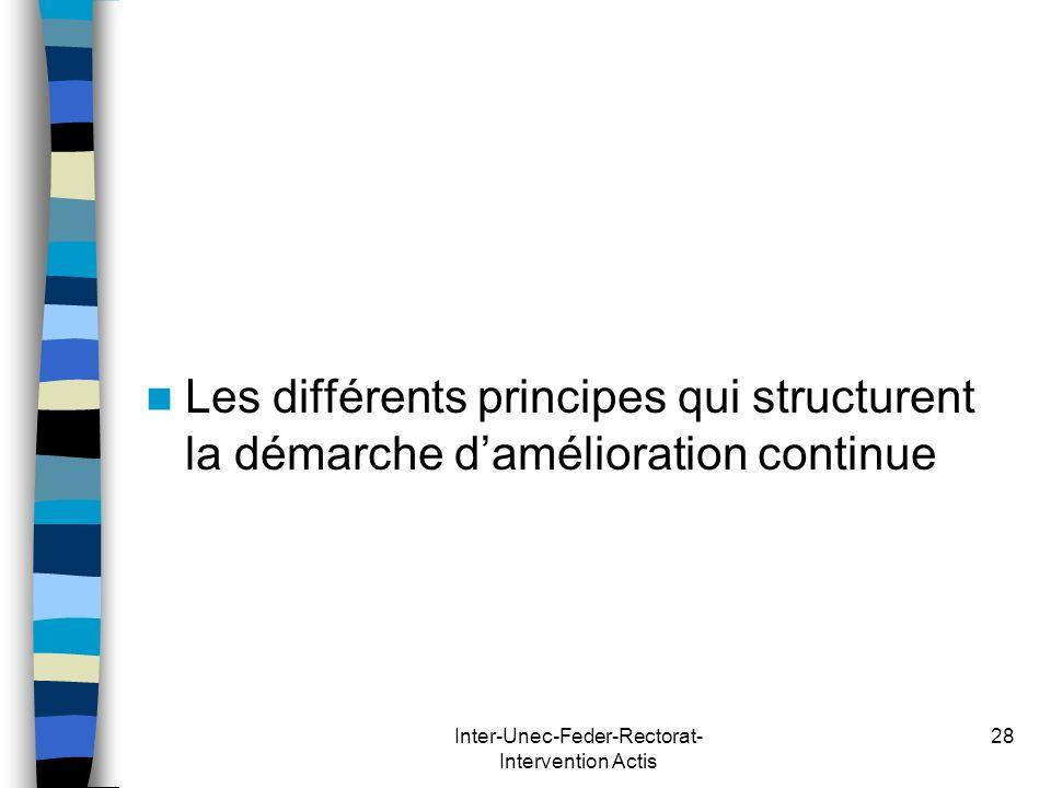 Inter-Unec-Feder-Rectorat- Intervention Actis 28 Les différents principes qui structurent la démarche damélioration continue