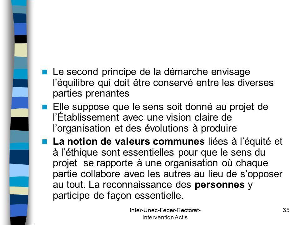 Inter-Unec-Feder-Rectorat- Intervention Actis 35 Le second principe de la démarche envisage léquilibre qui doit être conservé entre les diverses parti