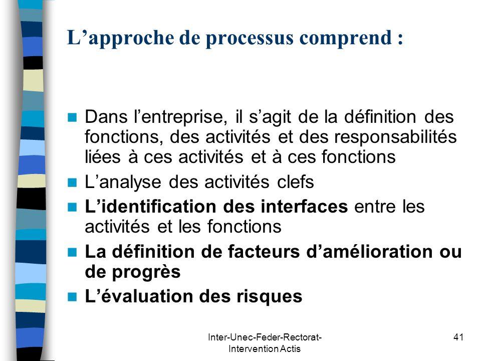 Inter-Unec-Feder-Rectorat- Intervention Actis 41 Lapproche de processus comprend : Dans lentreprise, il sagit de la définition des fonctions, des acti