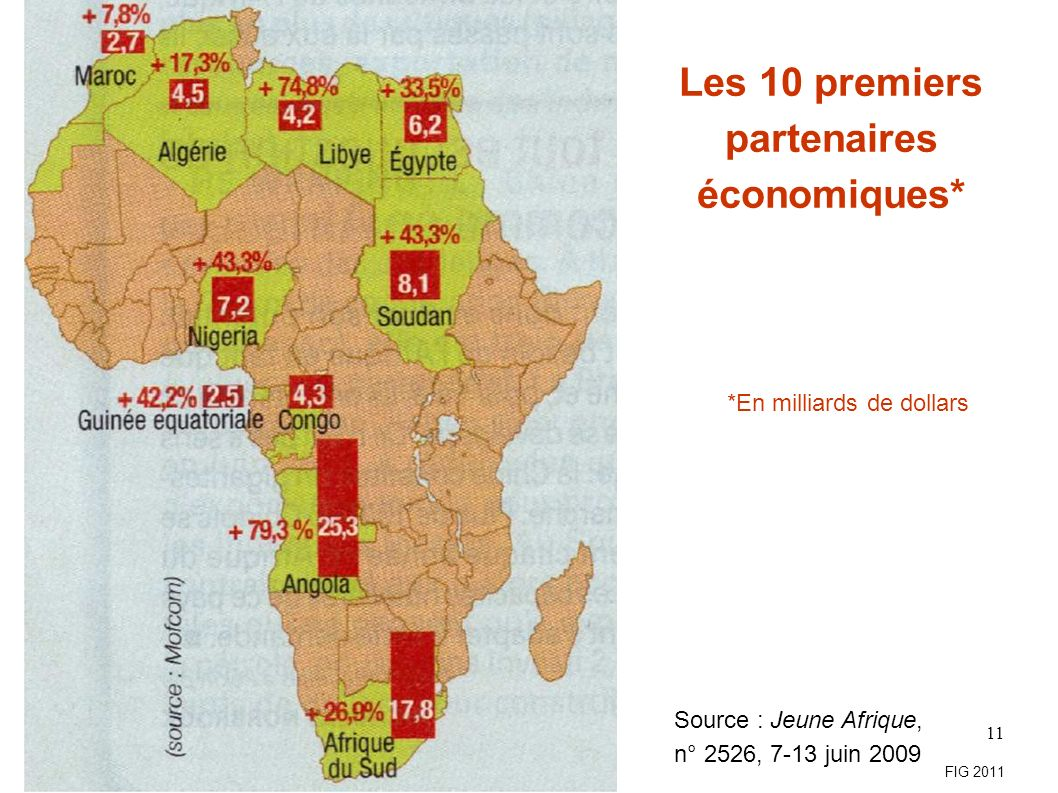 Les 10 premiers partenaires économiques* *En milliards de dollars Source : Jeune Afrique, n° 2526, 7-13 juin 2009 11 FIG 2011