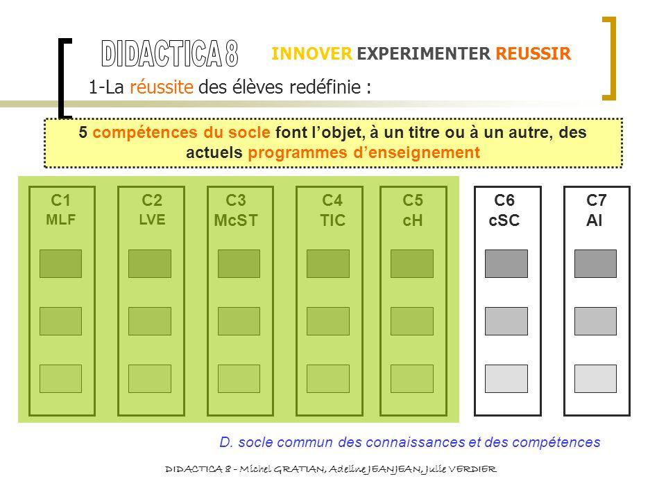 INNOVER EXPERIMENTER REUSSIR 1-La réussite des élèves redéfinie : 5 compétences du socle font lobjet, à un titre ou à un autre, des actuels programmes