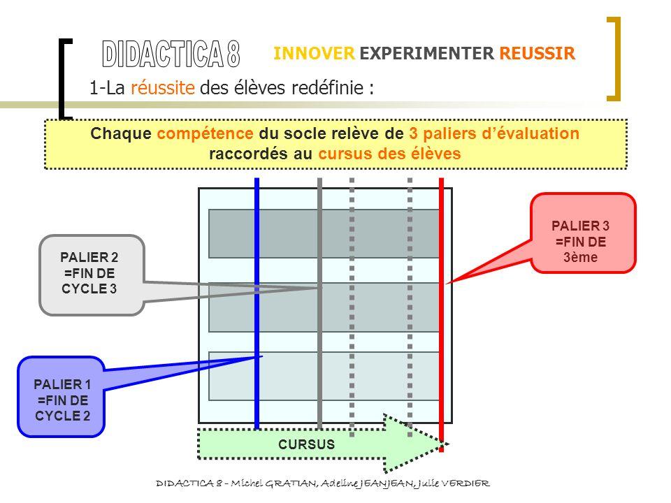 INNOVER EXPERIMENTER REUSSIR 1-La réussite des élèves redéfinie : Chaque compétence du socle relève de 3 paliers dévaluation raccordés au cursus des é