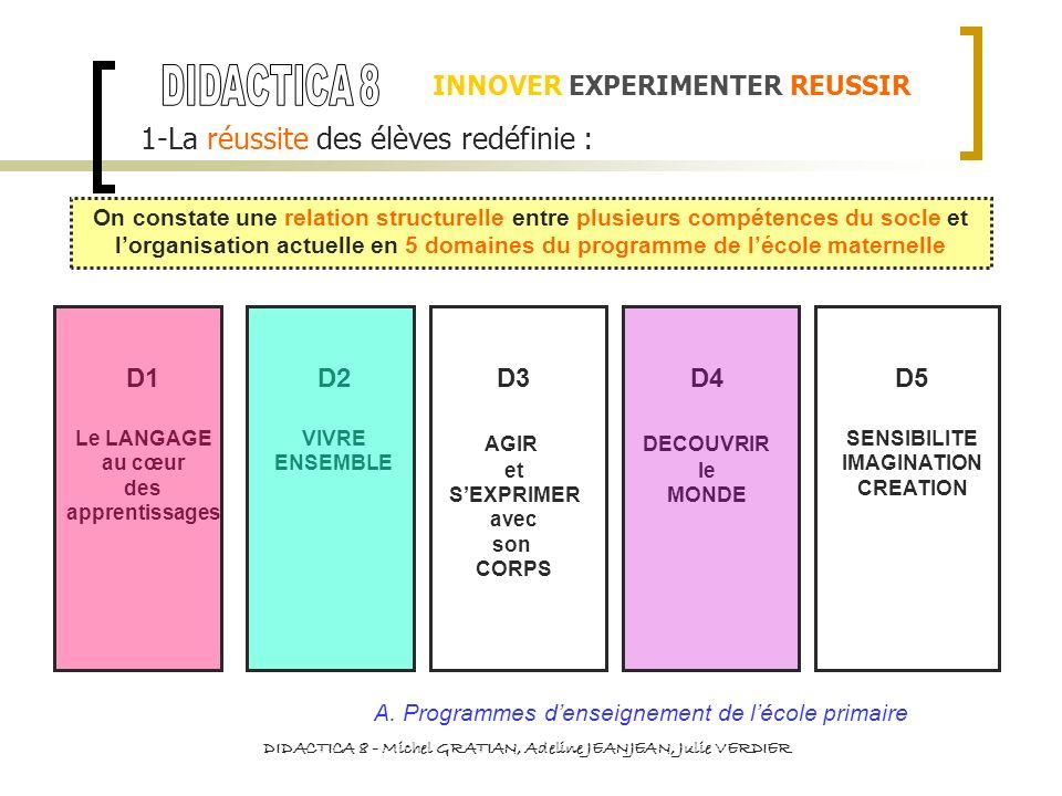 INNOVER EXPERIMENTER REUSSIR 1-La réussite des élèves redéfinie : On constate une relation structurelle entre plusieurs compétences du socle et lorgan