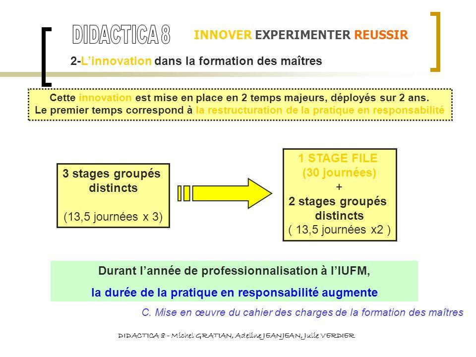 2-Linnovation dans la formation des maîtres INNOVER EXPERIMENTER REUSSIR Cette innovation est mise en place en 2 temps majeurs, déployés sur 2 ans. Le