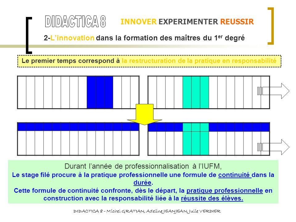 2-Linnovation dans la formation des maîtres du 1 er degré INNOVER EXPERIMENTER REUSSIR Le premier temps correspond à la restructuration de la pratique