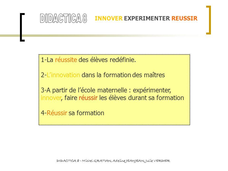 INNOVER EXPERIMENTER REUSSIR 1-La réussite des élèves redéfinie : On constate une relation structurelle entre plusieurs compétences du socle et lorganisation actuelle en 5 domaines du programme de lécole maternelle D1 Le LANGAGE au cœur des apprentissages D2 VIVRE ENSEMBLE D3 AGIR et SEXPRIMER avec son CORPS D4 DECOUVRIR le MONDE D5 SENSIBILITE IMAGINATION CREATION DIDACTICA 8 - Michel GRATIAN, Adeline JEANJEAN, Julie VERDIER A.