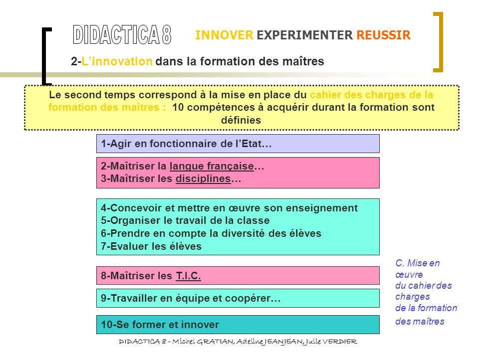 2-Linnovation dans la formation des maîtres INNOVER EXPERIMENTER REUSSIR Le second temps correspond à la mise en place du cahier des charges de la for