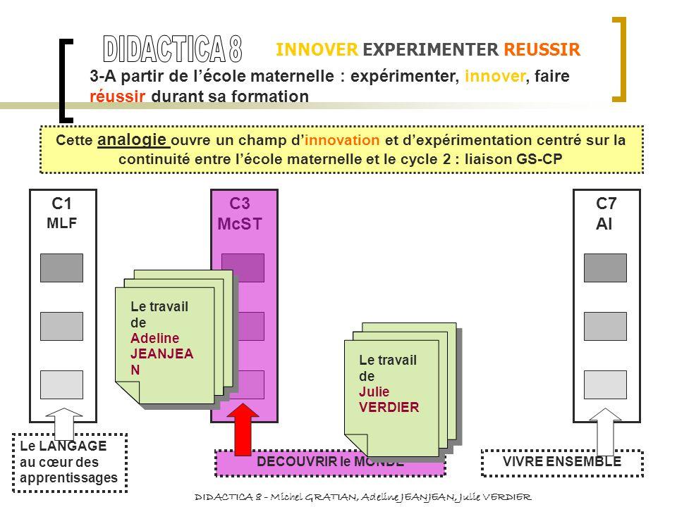 INNOVER EXPERIMENTER REUSSIR 3-A partir de lécole maternelle : expérimenter, innover, faire réussir durant sa formation Cette analogie ouvre un champ