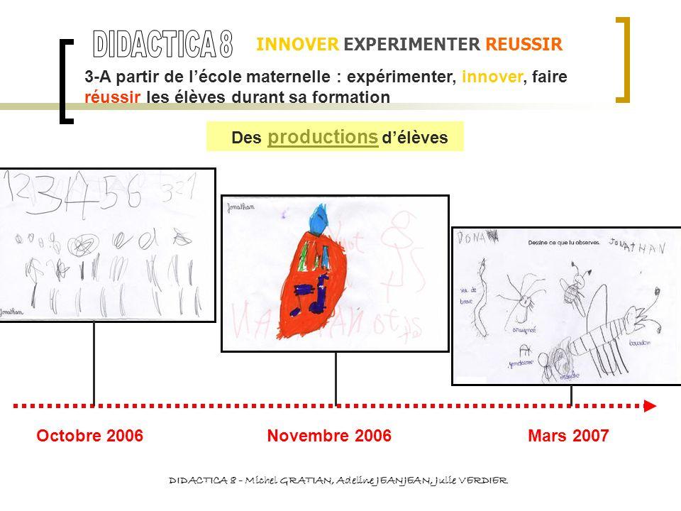 INNOVER EXPERIMENTER REUSSIR DIDACTICA 8 - Michel GRATIAN, Adeline JEANJEAN, Julie VERDIER 3-A partir de lécole maternelle : expérimenter, innover, fa