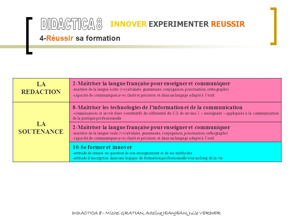 LA REDACTION 2-Maîtriser la langue française pour enseigner et communiquer -maîtrise de la langue écrite (vocabulaire, grammaire, conjugaison, ponctua