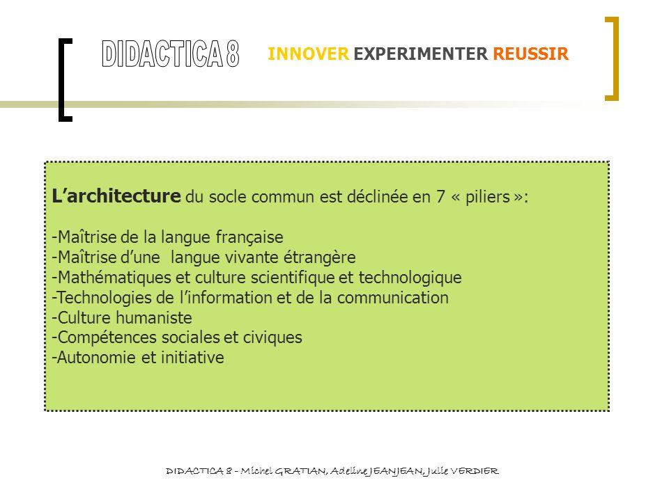 INNOVER EXPERIMENTER REUSSIR Larchitecture du socle commun est déclinée en 7 « piliers »: -Maîtrise de la langue française -Maîtrise dune langue vivan