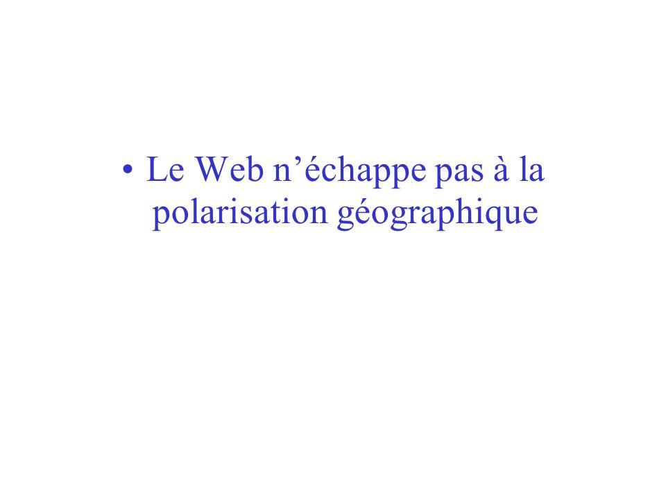 Le Web néchappe pas à la polarisation géographique