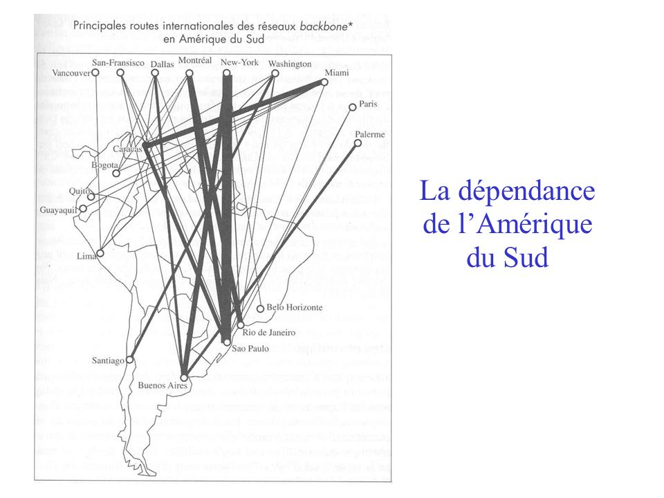 La dépendance de lAmérique du Sud